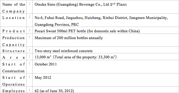 Overview of the 2nd Guangdong Beverage Plant