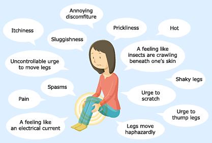 Restless Leg Syndrome - Sleep Disorders - Sleep Apnea