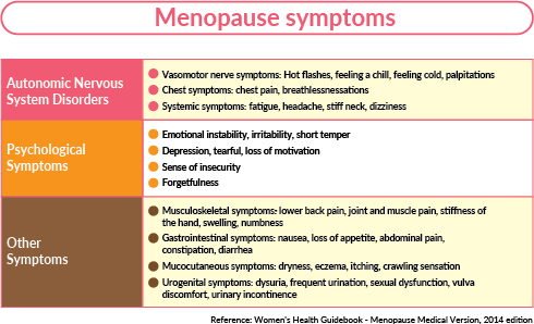 Nutrition after menopause | Otsuka Pharmaceutical Co , Ltd