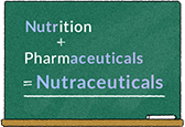 Nutrion + Phamaceuticals = Nutraceutical