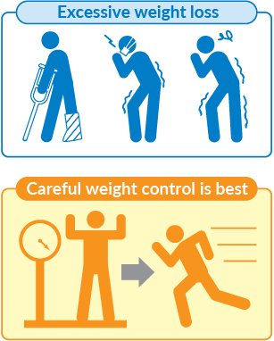 Excessive weight loss / Careful weight control is best