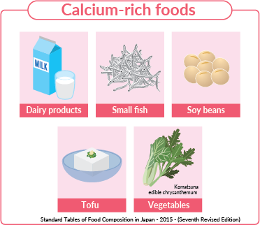 Calcium-rich foods