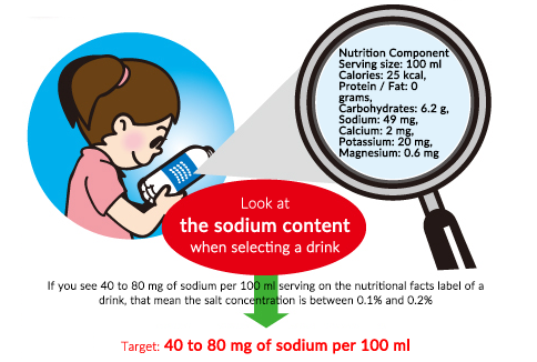 Nutrition Component Serving size: 100 ml Calories: 25 kcal,Protein / Fat: 0 grams,Carbohydrates: 6.2 g,Sodium: 49 mg,Calcium: 2 mg,Potassium: 20 mg,Magnesium: 0.6 mg Look at the sodium content when selecting a drink If you see 40 to 80 mg of sodium per 100 ml serving on the nutritional facts label of a drink, that mean the salt concentration is between 0.1% and 0.2% Target: 40 to 80 mg of sodium per 100 ml